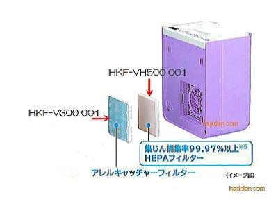画像1: ふとん乾燥機用フィルタ-